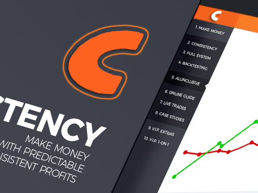 HIGH Profit Consistency