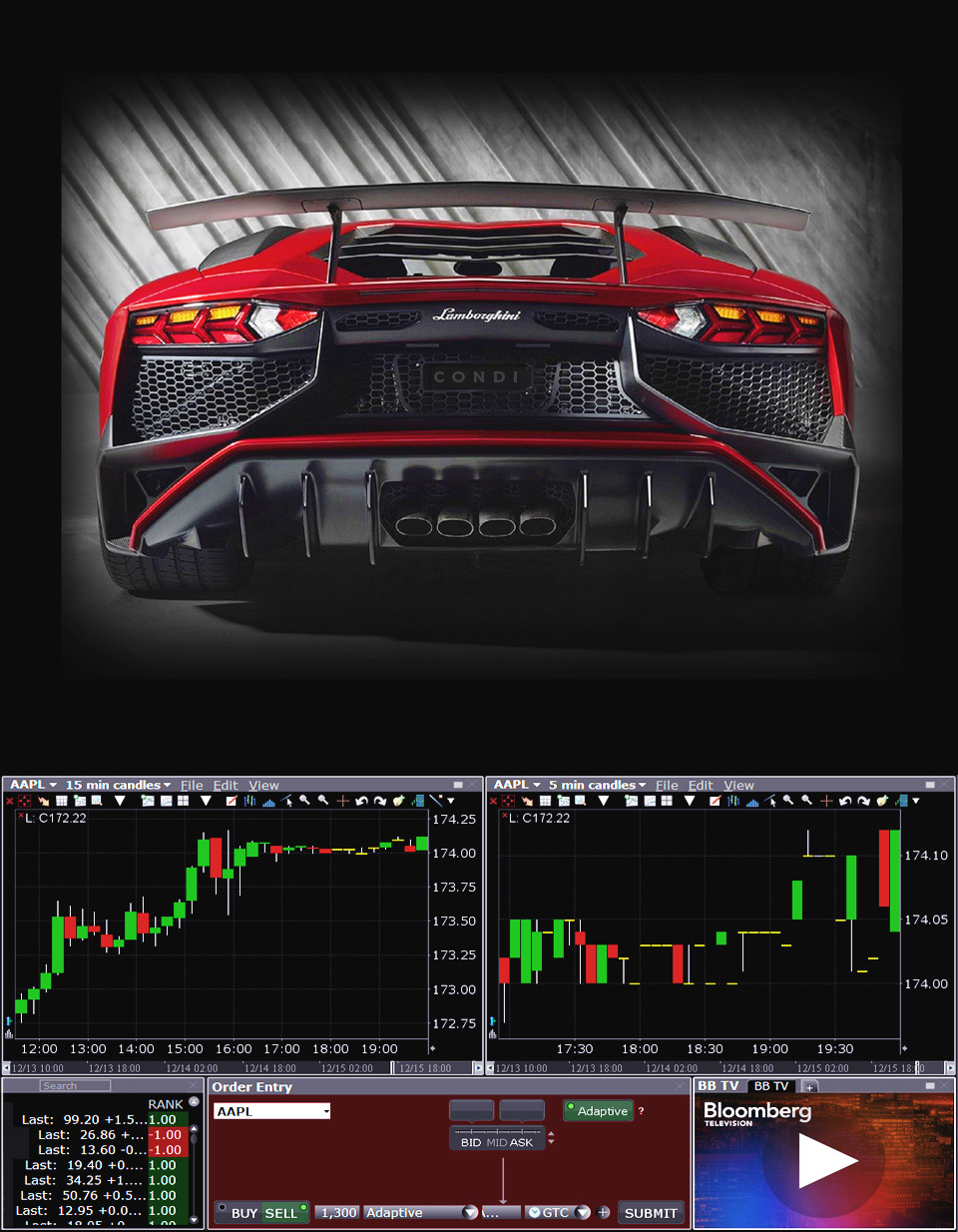 CONDI Trading - Learn To Trade With Consistency